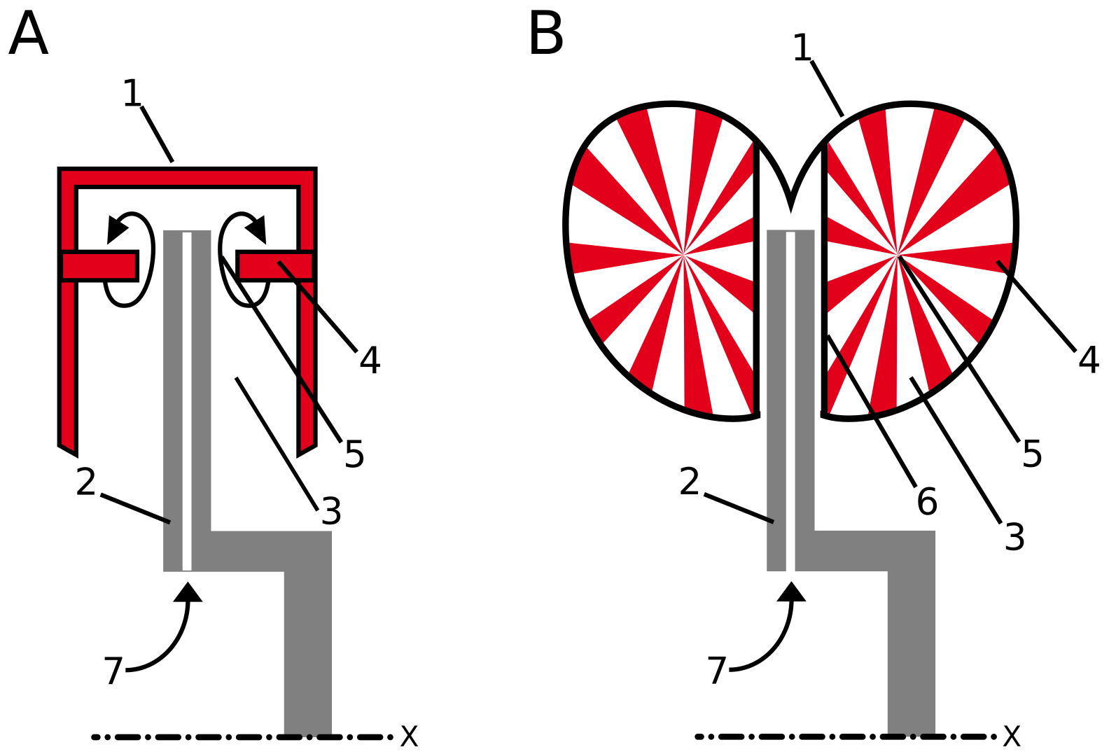 Cross-sections through filter hood